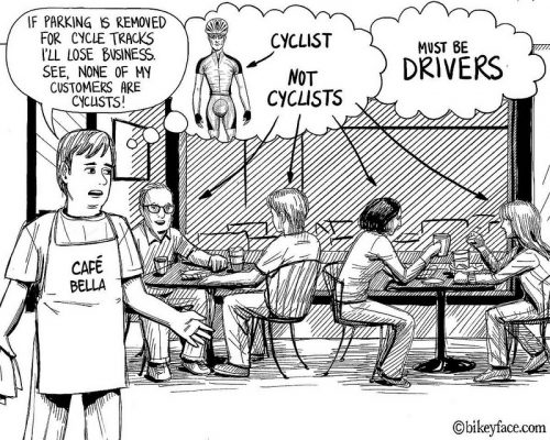 Bikeyface  » Not-Cyclists
