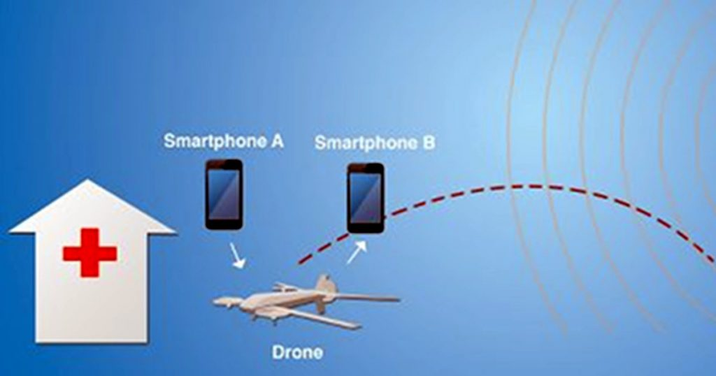 Phones, Drones, and Offline Data Collection